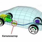Каковы преимущества удаления каталитических нейтрализаторов из автомобилей?