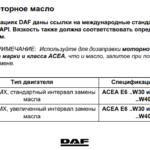 Международные спецификации грузовых двигателей