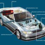 Недостатки использования бензина для автомобилей