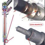 Признаки плохого уплотнительного кольца инжектора
