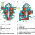 Признаки плохой диафрагмы в топливном насосе