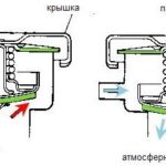 Признаки плохой крышки радиатора