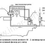 Проблемы с передачей в корпус клапана