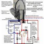Проблемы с соленоидом передачи ртути