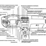 Радио Nissan Maxima не работает после замены батареи