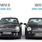 Разница между Mini Cooper и Mini Cooper S