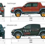 Разница между Splash и штатным Ford Ranger