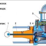 Разница между топливоподающими блоками и топливными насосами