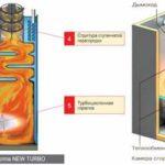 Разница в отоплении домов и дизельном топливе для бездорожья