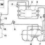 Симптомы обратного клапана топливного насоса в Mitsubishi Eclipse