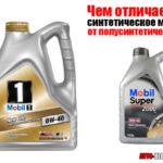 Синтетический Vs. Синтетическая смесь моторного масла