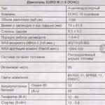 Slant 6 Технические характеристики двигателя
