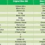 Технические характеристики Ford 360 Timing