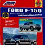 Устранение неполадок с указателями поворота на Ford F150 1985 года