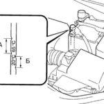 Устранение неполадок трансмиссии Mazda