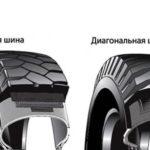 В чем разница между шинами и колесами?