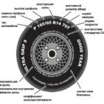 Законы о размере шин